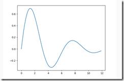 hype mathlab image